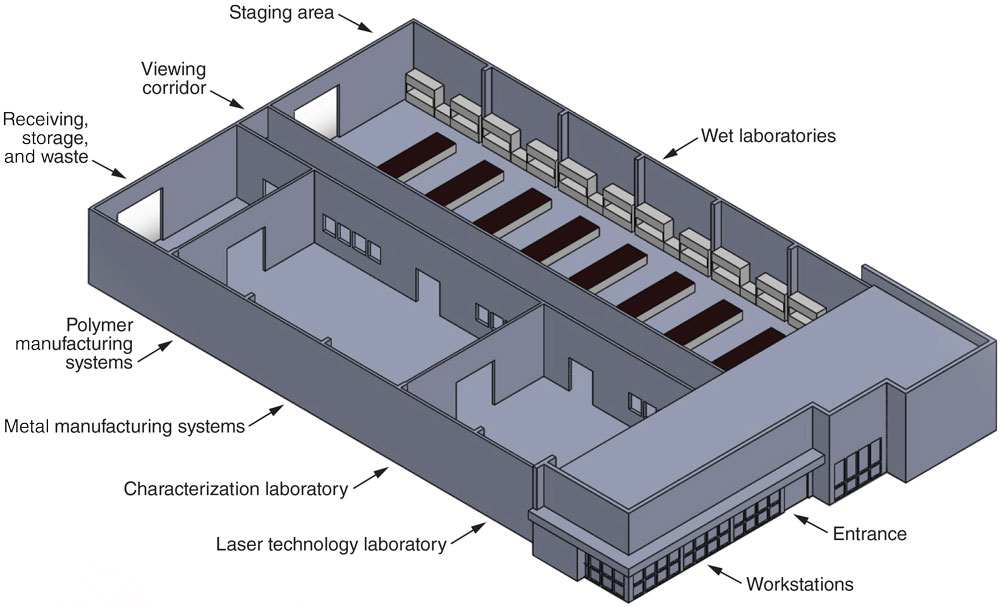 Floor plan of Advanced Manufacturing Laboratory.