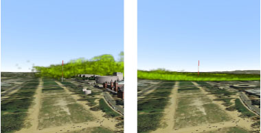 SceneWorks-generated visualizations of Aeolus simulations show chlorine gas rises much higher (left) in an urban environment than (right) in an open field. The red and white pole measures 100 meters tall.