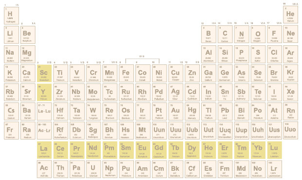 Rare earths comprise 17 metallic elements (scandium, yttrium, and the 15 lanthanides) in the periodic table.