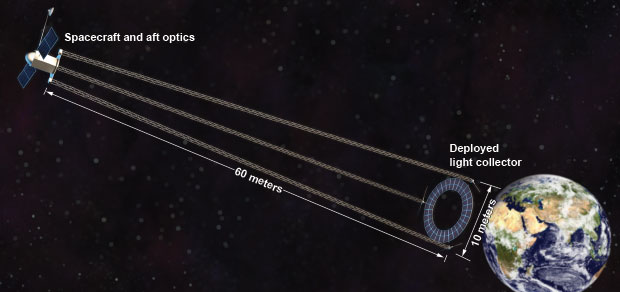 Rendering of the MOIRE spacecraft with its deployed light collector.