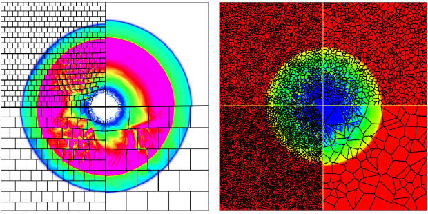 (As a massively parallel physics code run on supercomputing systems, GEODYN-L has the capability to simulate nonlinear wave propagation through solid rock. In the two simulations shown, the changing intensity of a wave propagating from the center of a material sample is depicted as a colored spectrum within a matrix of solid particles (black-outlined shapes). Each simulation has quadrants of different particle sizes (or, in the left simulation, three sizes and a continuum in the upper right), demonstrating how particle size can be varied according to the material simulated. Data from the Livermore team's upcoming experiments will help improve the accuracy of frictional and tensile variables in the code.