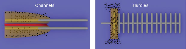 Three-dimensional (3D) thermite test structures illustrate how architectural features can be used to better understand and tailor thermite behavior. (left) Parallel channels experience overlapping reaction waves that accelerate reaction speed. (right) Perpendicular hurdles, depending on their spacing, can either help or hinder the reaction by either misdirecting reaction waves or propelling hot particles forward.
