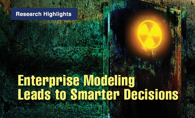 Article title: Enterprise Modeling Leads to Smarter Decisions.