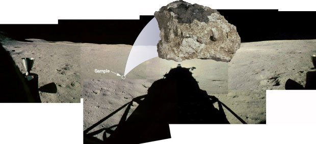 The Apollo 16 lunar lander took this composite photo on the Moon. A sample studied by Lars Borg and the cosmochemistry team at Livermore was retrieved at the location indicated. (Photographs courtesy of NASA.)